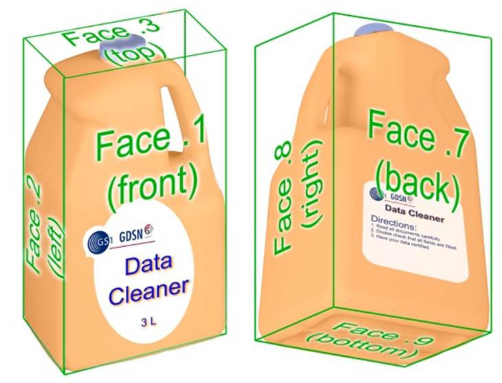 1.2 Determining the front face - Image 0